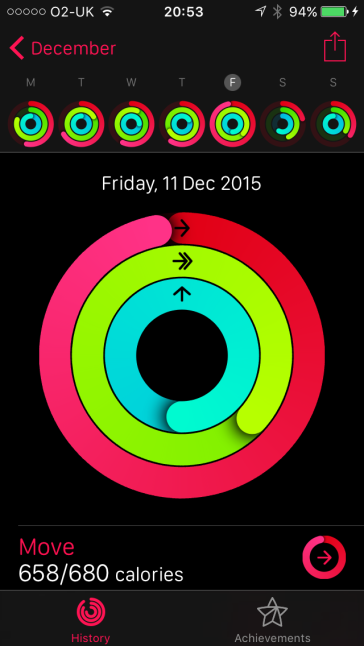 AppleWatch-activitydaily